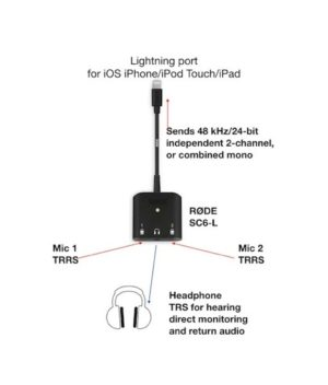 RODE SC6-L In and Out Breakout Box For Apple iOS devices